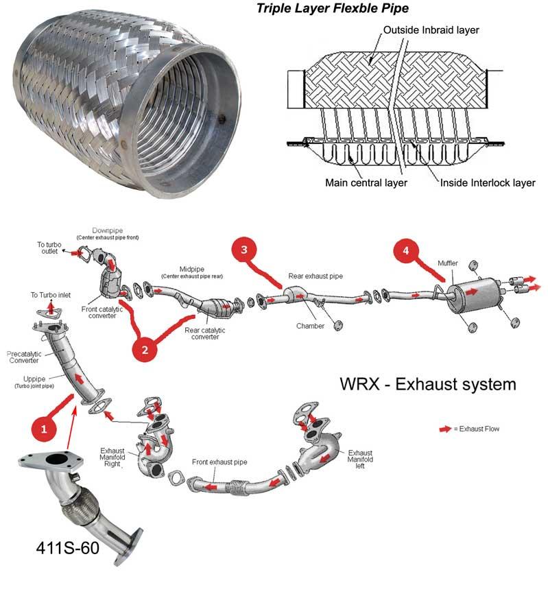 Up-Pipe Exhaust LinkPipe for SUBARU Impreza 92-06 WRX STi